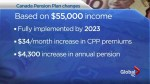 Changes to the Canada Pension Plan and what that can mean for you